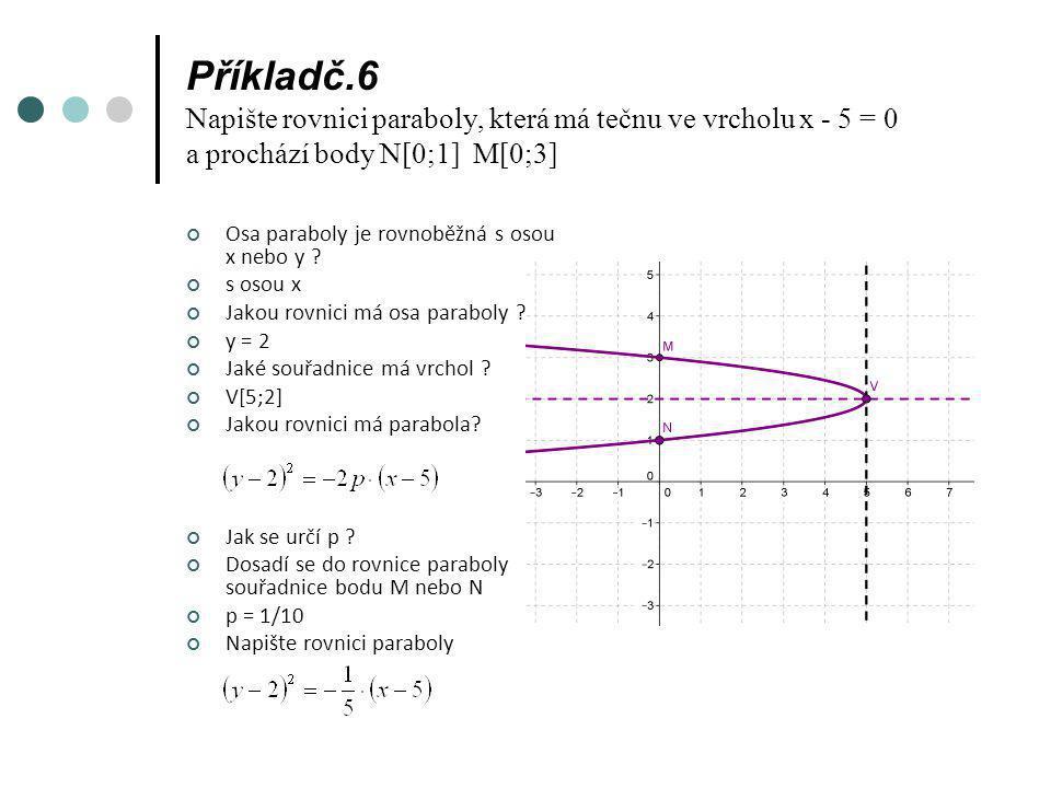 Příkladč.6 Napište rovnici paraboly, která má tečnu ve vrcholu x - 5 = 0 a prochází body N[0;1] M[0;3]